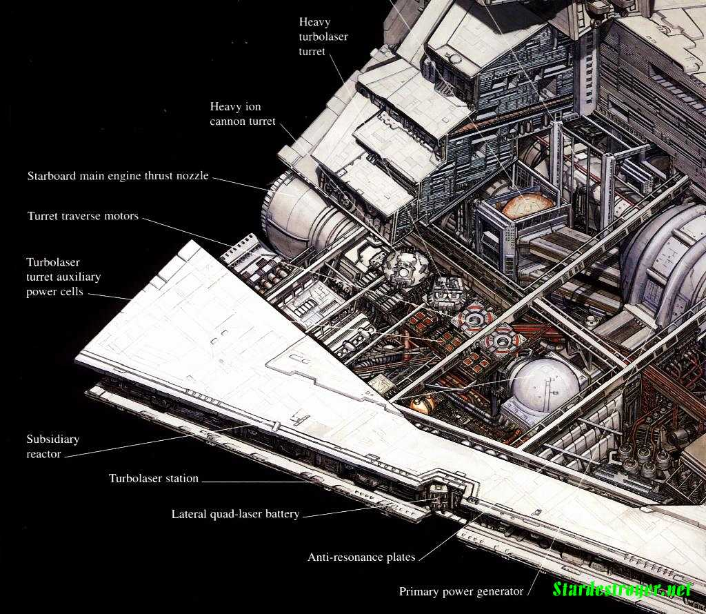 Star Destroyer Schematic Cannon Location Great Installation Of Free Download Wiring Diagram Turbolaser Cannons Rh Stardestroyer Net